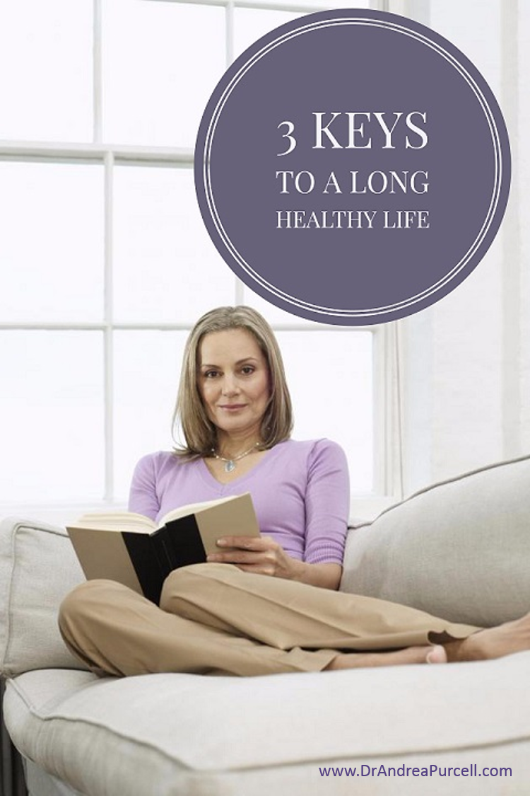 Menopause- Part 4, The Prevention Issue